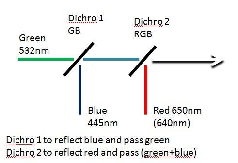 Click image for larger version.  Name:Dichro setup.JPG Views:7 Size:31.3 KB ID:23375