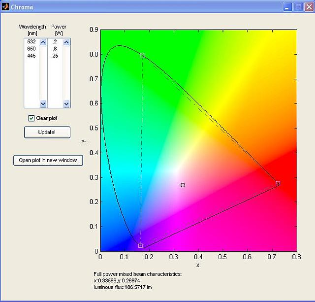 Click image for larger version.  Name:chroma 1.JPG Views:4 Size:55.3 KB ID:23376