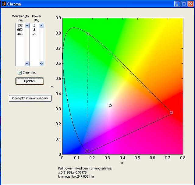Click image for larger version.  Name:chroma 2.JPG Views:3 Size:59.4 KB ID:23377