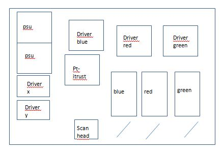 Click image for larger version.  Name:laser layout.JPG Views:23 Size:23.9 KB ID:22519