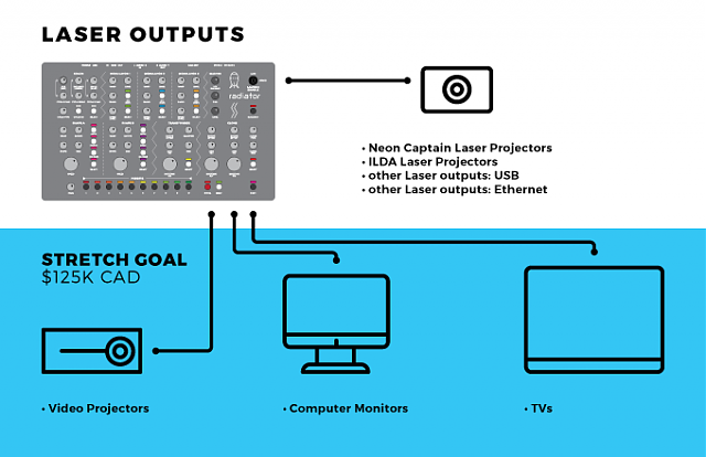 Click image for larger version.  Name:laser outputs.png Views:3 Size:40.2 KB ID:55767