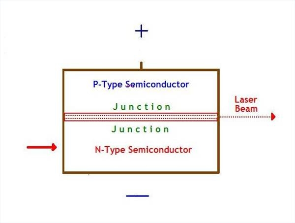 Click image for larger version.  Name:laser-diodes-work-800X800.jpg Views:45 Size:54.1 KB ID:18026