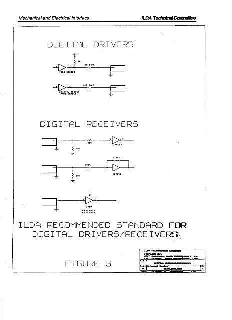 Click image for larger version.  Name:ILDA-digital.jpg Views:21 Size:253.6 KB ID:18178