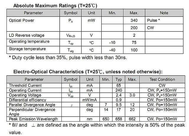 Click image for larger version.  Name:diode specs.JPG Views:21 Size:102.4 KB ID:20156
