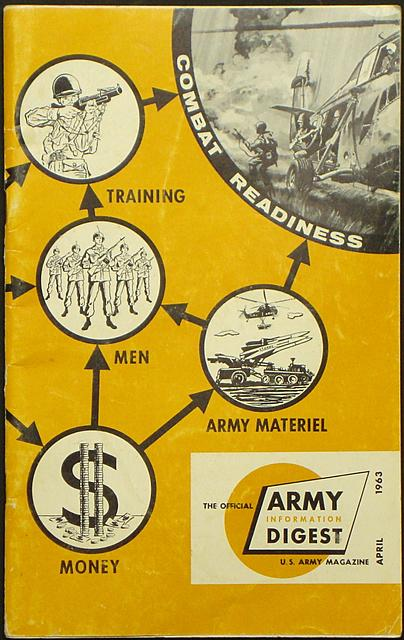 Click image for larger version.  Name:Army Digest.jpg Views:12 Size:776.8 KB ID:45096