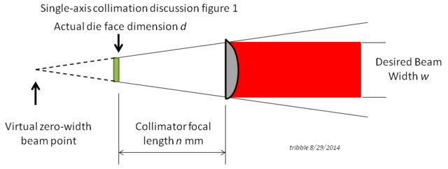 Click image for larger version.  Name:CollimationFigure-1.png Views:66 Size:24.0 KB ID:44581