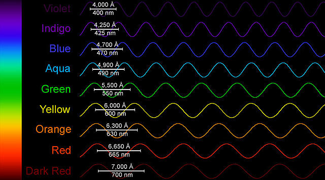 visible_spectrum_waves_big.jpg